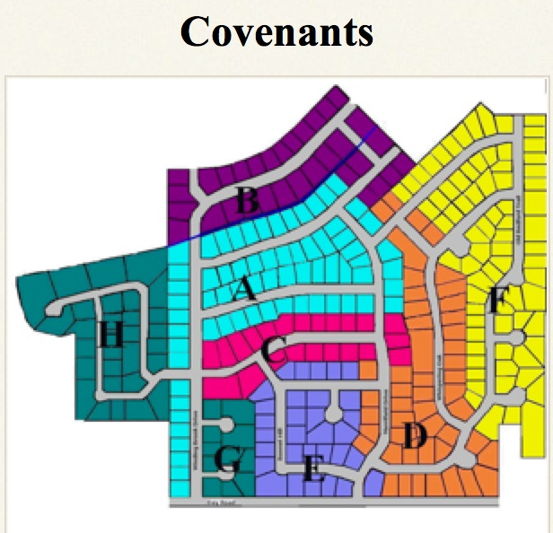Covenant map